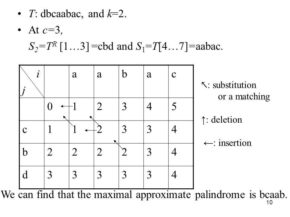 S2=TR [1…3] =cbd and S1=T[4…7]=aabac. i j a b c 1 2 3 4 5